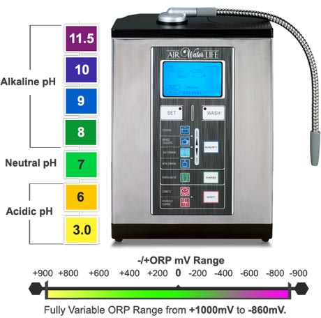 Aqua Ionizer Deluxe 9.0 pH and Orp Range